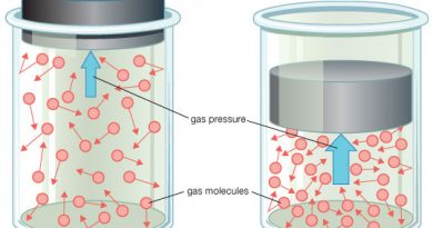 Problemas Leyes de los gases 2 ESO