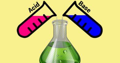 Problemas de Neutralización de ácidos y bases.