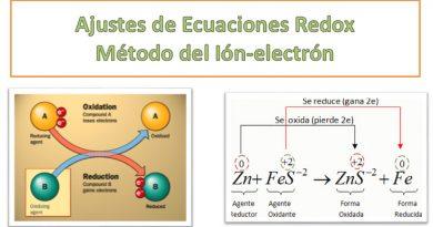 Problemas de ajustes ecuaciones químicas redox. Método del ión-electrón.