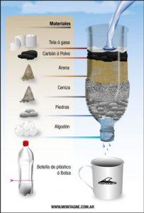 Que es un filtro de agua casero