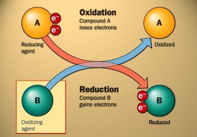 2017. Selectividad. Reacciones Oxidación-Reducción