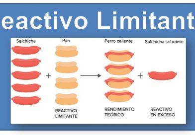 Problemas Estequiometría. Reactivo Limitante