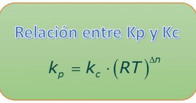 Relación entre Kc y Kp