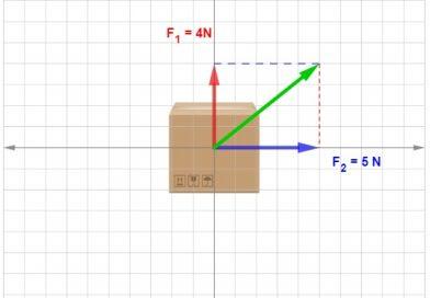 Acción de varias fuerzas (Applets Geogebra) 3º ESO