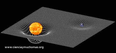 Cuestiones y problemas de campo gravitatorio